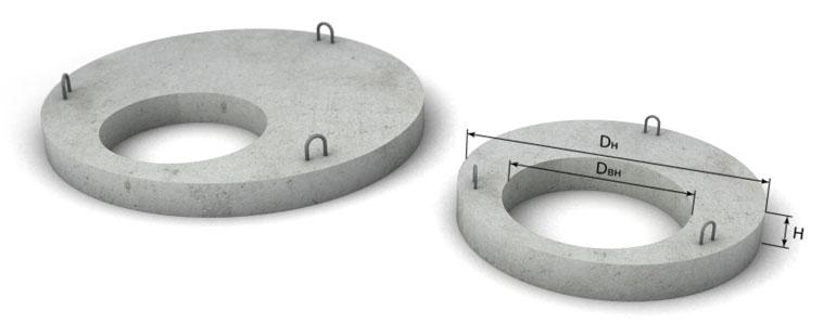 Размеры железобетонных колец. ГОСТ Таблицы