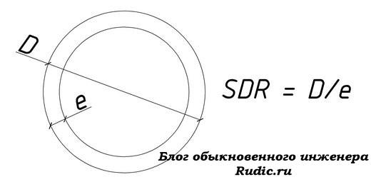 Что такое SDR трубы?